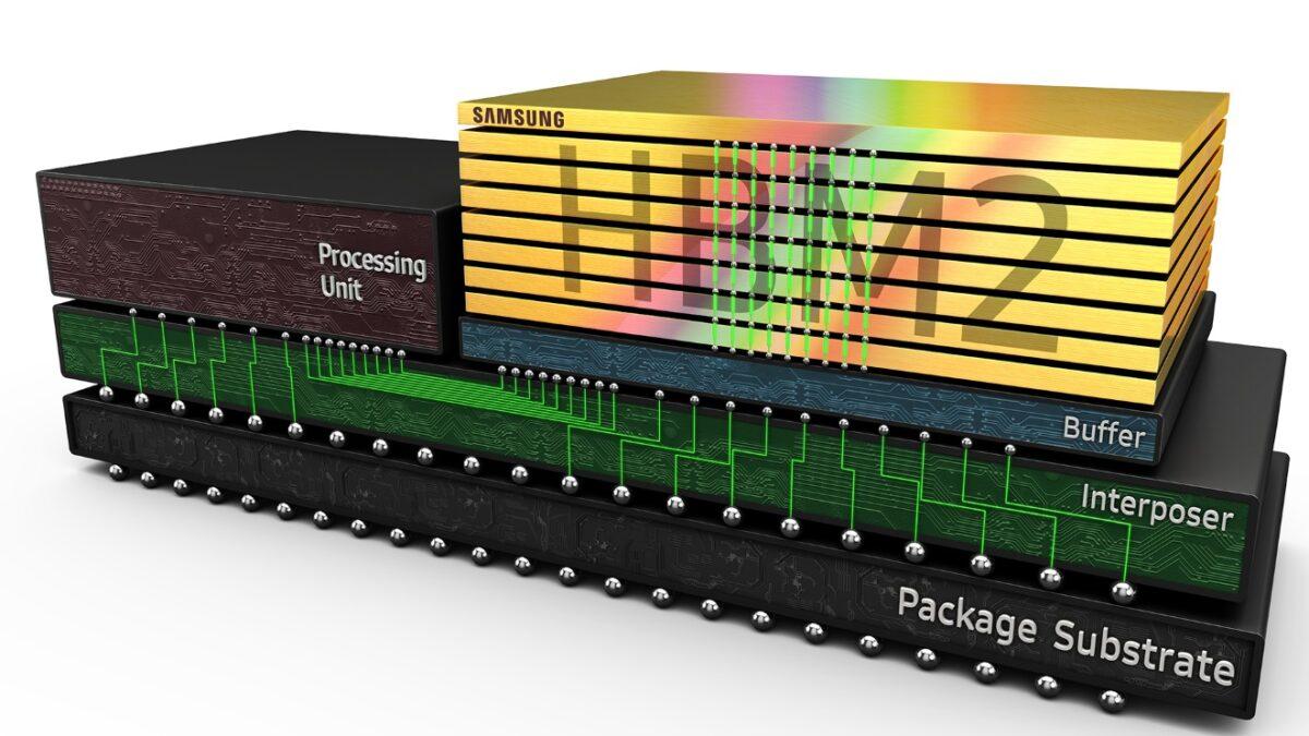 Samsung'un Yeni HBM2 Belleği 1,2 TFLOPS Yerleşik İşlem Gücüne Sahip