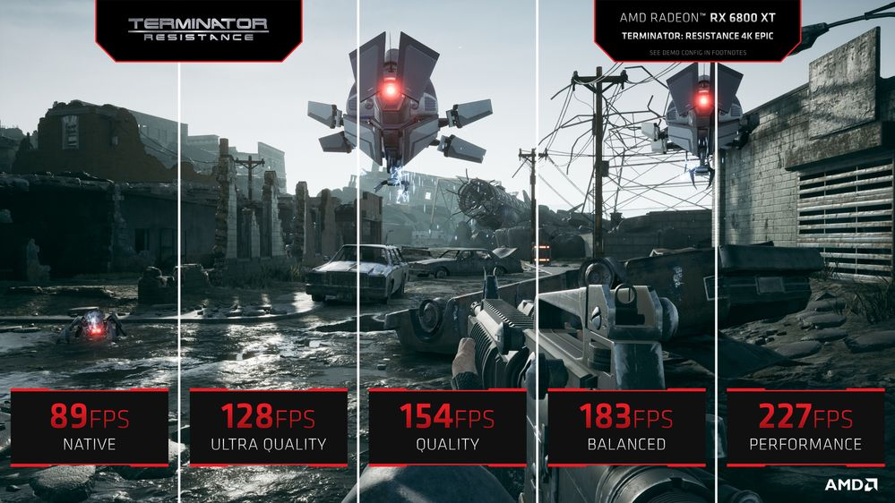 AMD FidelityFX Super Resolution İle Oyunlar Artık Yüksek Kalite ve Çözünürlükte Çok Daha Performanslı Çalışacak