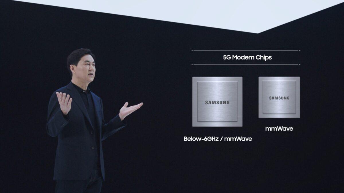 Samsung, 6G Teknolojisini Test Etti