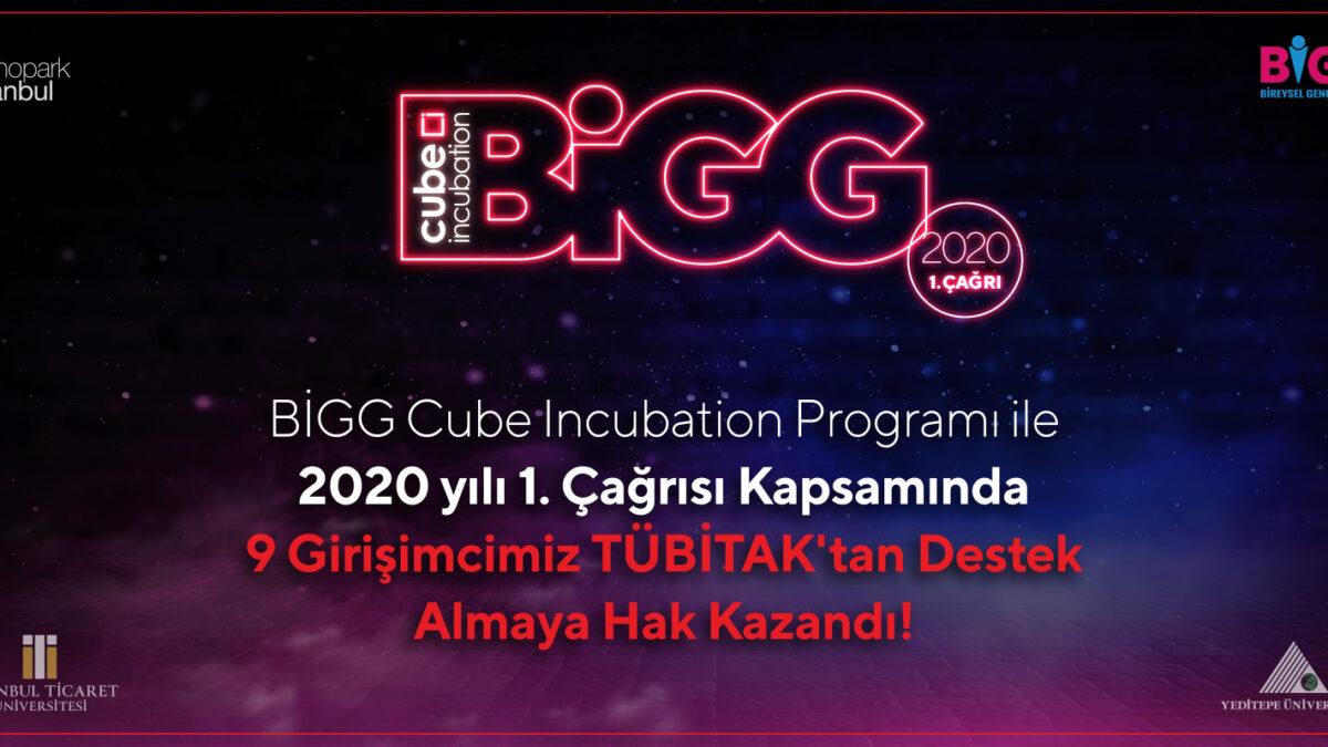 Teknopark İstanbul, BİGGCUBE Programıyla 9 Girişime Toplamda 1,8 Milyon TL Hibe Kazandırdı